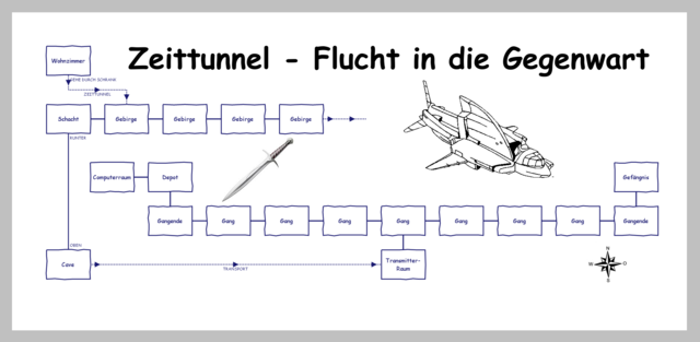 Zeittunnel map.png