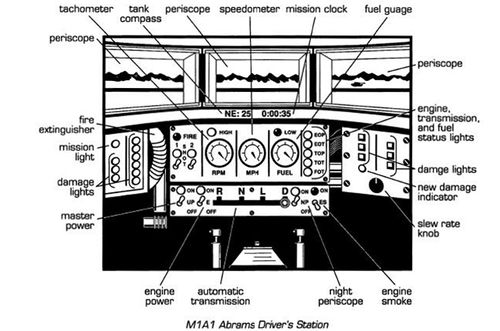 M1A1 Abrams Driver's Station