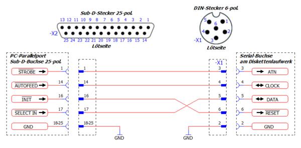 X1541 – C64-Wiki